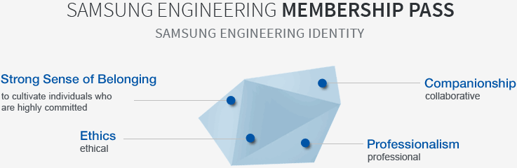 Samsung Engineering MEMBERSHIP PASS